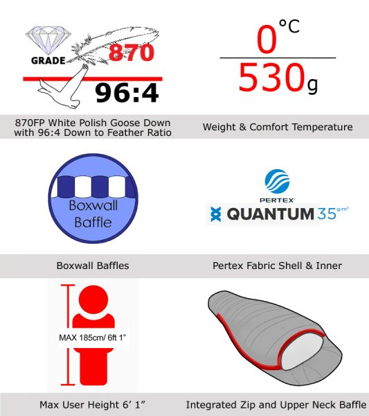 Criterion Quantum 200 technical features infographic