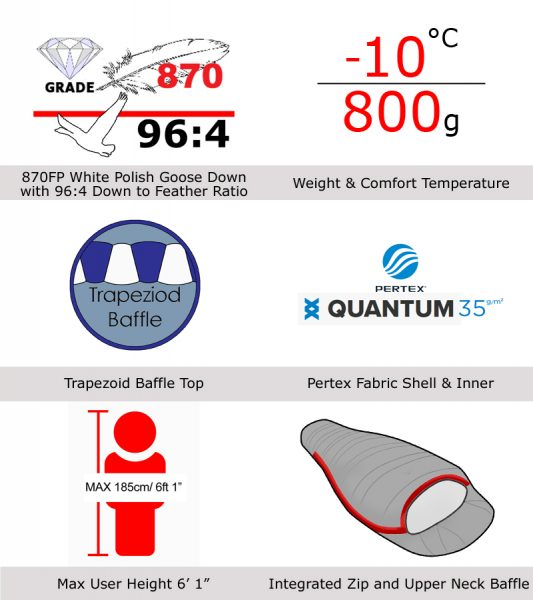 Criterion Quantum 450 technical features infographic
