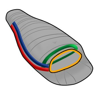 Criterion Down Sleeping Bags - Double zip baffle with neck and hood baffles diagram