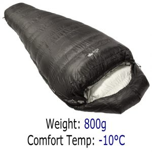 Lightweight Down Sleeping Bags - Criterion Quantum 450 - Total Weight 800 gms; Temperature -10 °C