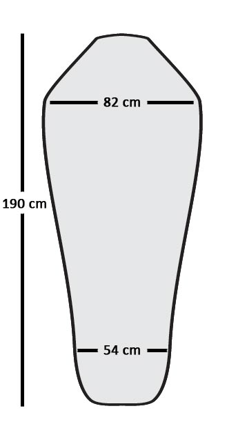 Outline showing Expedition range sleeping bag shape