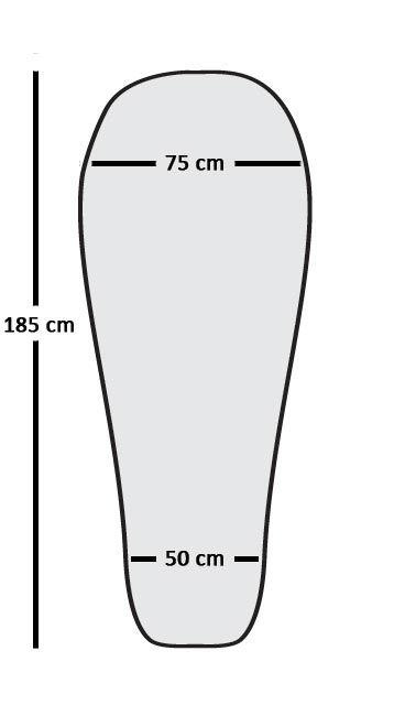 Outline showing Quantum/Ultralight range sleeping bag shape